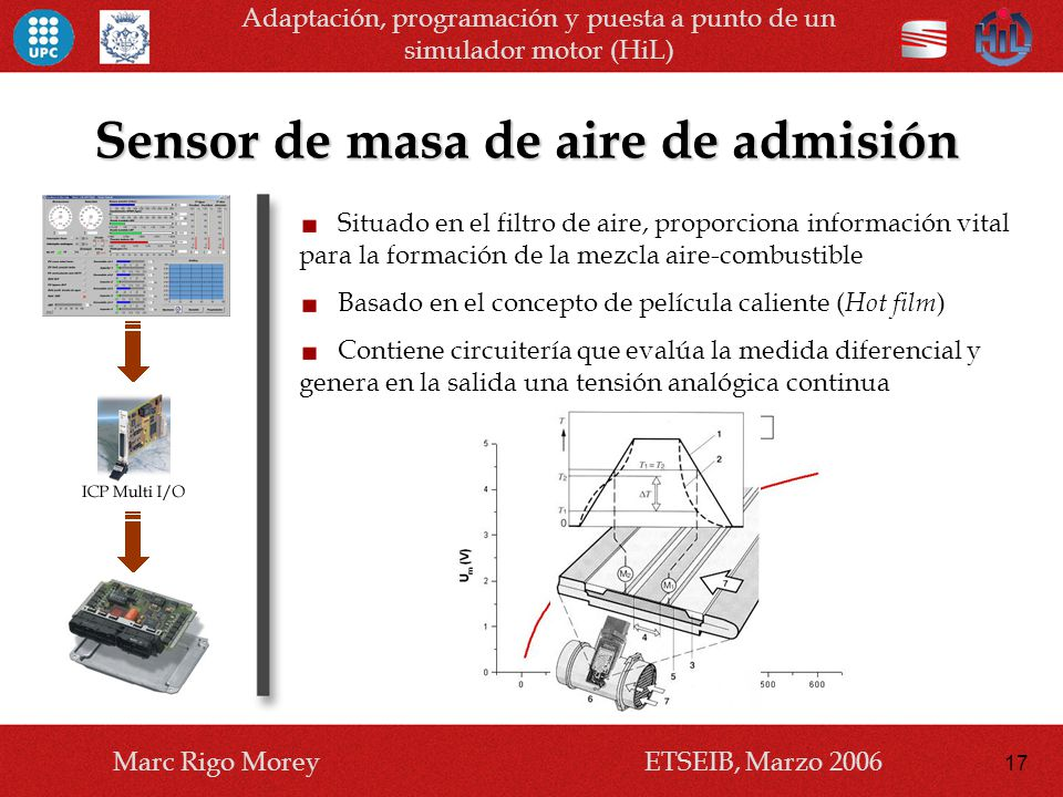 Sensor de masa de aire de admisión