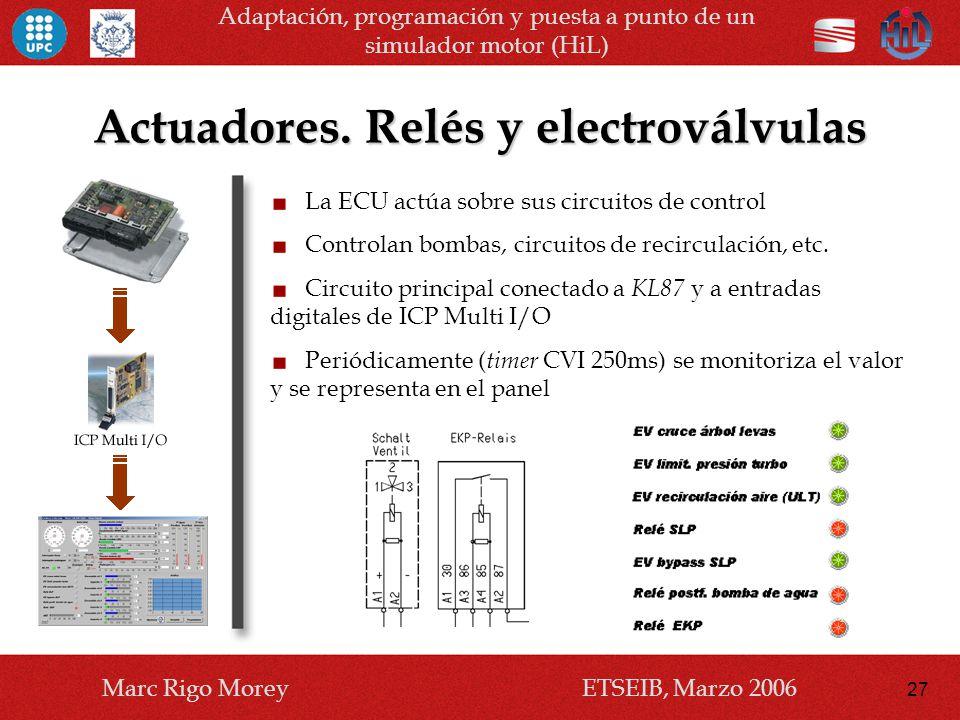 Actuadores. Relés y electroválvulas