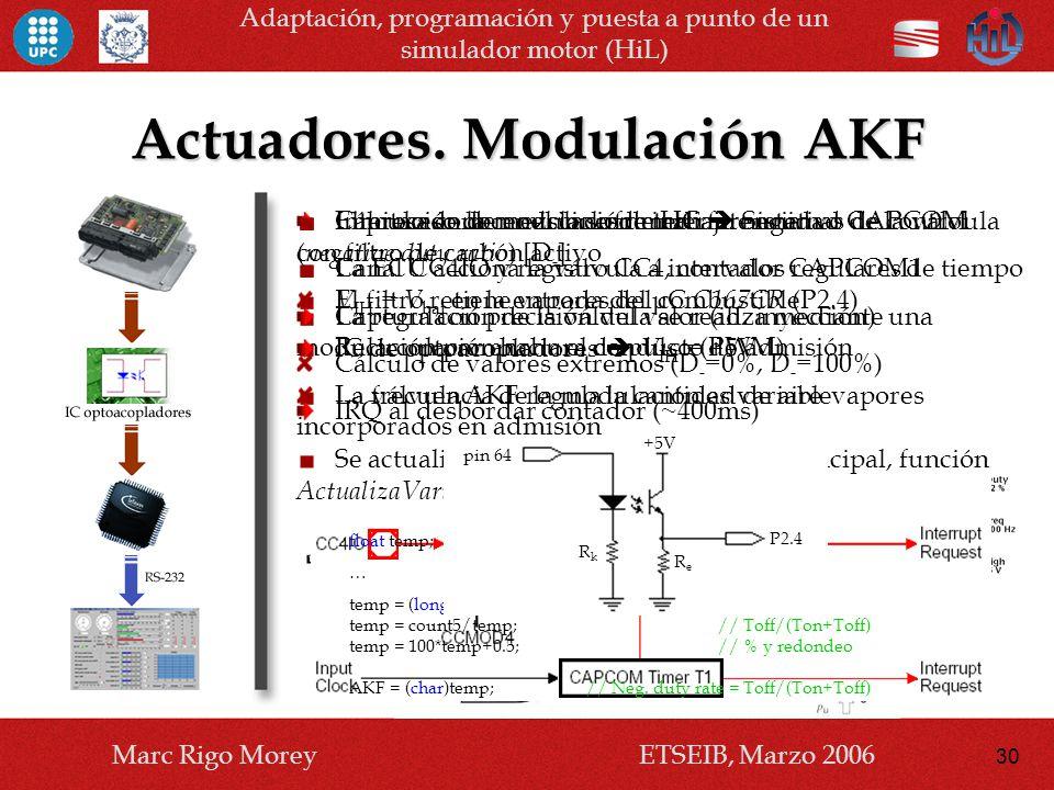 Actuadores. Modulación AKF