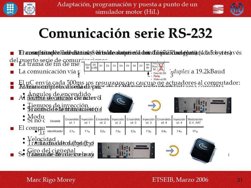 Comunicación serie RS-232