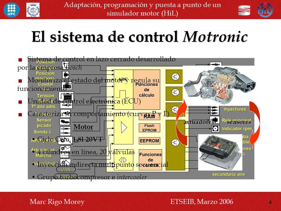 El sistema de control Motronic