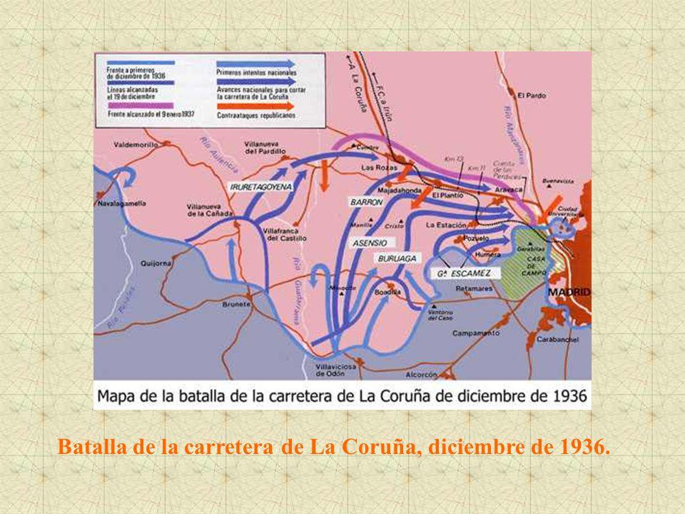 Batalla de la carretera de La Coruña, diciembre de 1936.