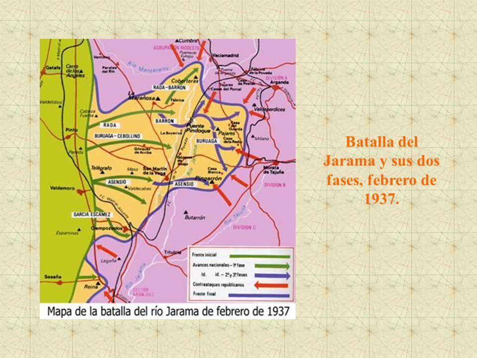 Batalla del Jarama y sus dos fases, febrero de 1937.