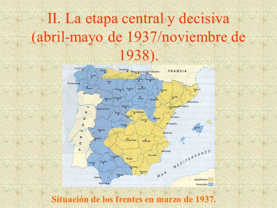 Situación de los frentes en marzo de 1937.