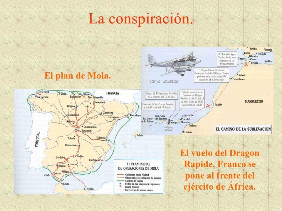 La conspiración. El plan de Mola.