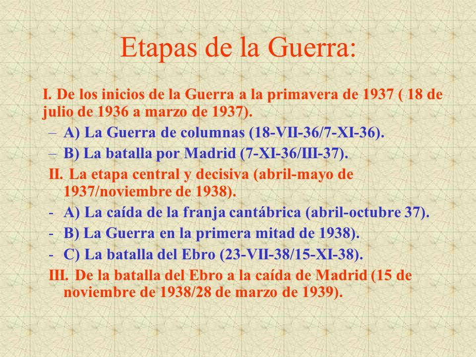 Etapas de la Guerra: I. De los inicios de la Guerra a la primavera de 1937 ( 18 de julio de 1936 a marzo de 1937).