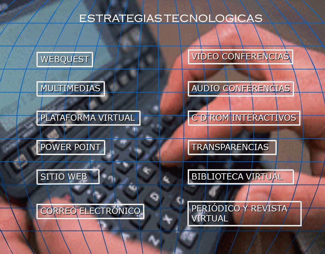 ESTRATEGIAS TECNOLOGICAS