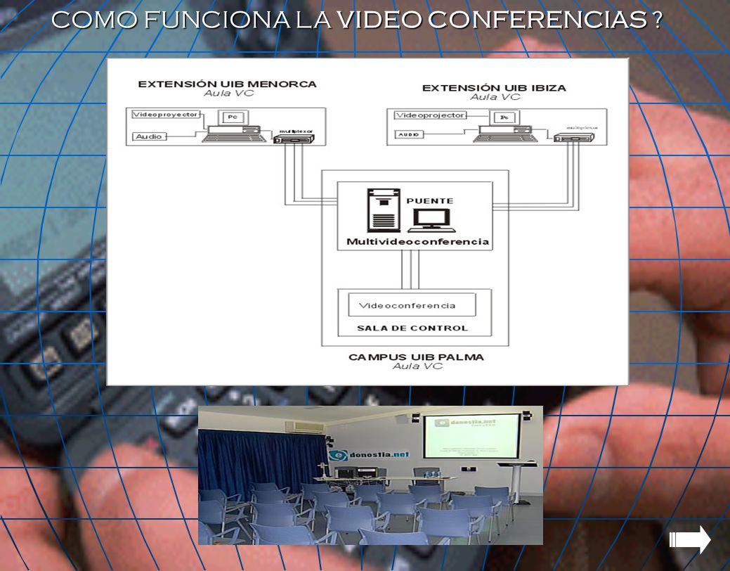 COMO FUNCIONA LA VIDEO CONFERENCIAS