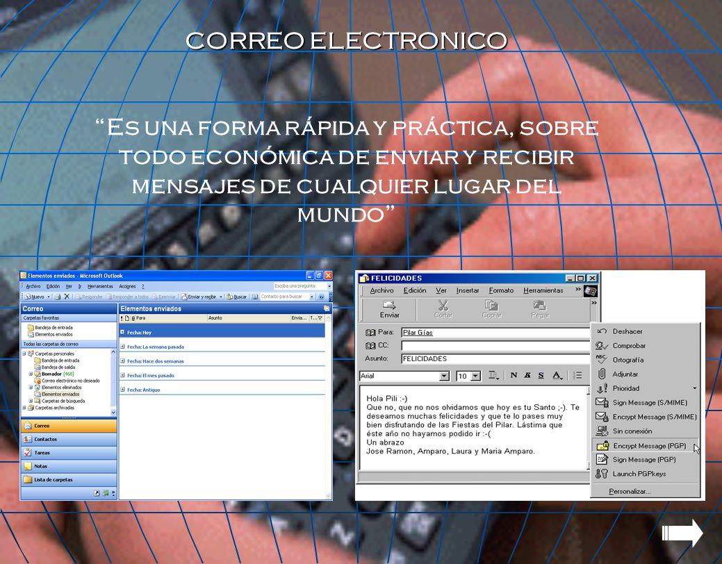 CORREO ELECTRONICO Es una forma rápida y práctica, sobre todo económica de enviar y recibir mensajes de cualquier lugar del mundo