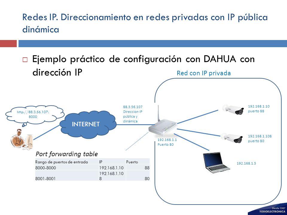 Redes IP. Direccionamiento en redes privadas con IP pública dinámica
