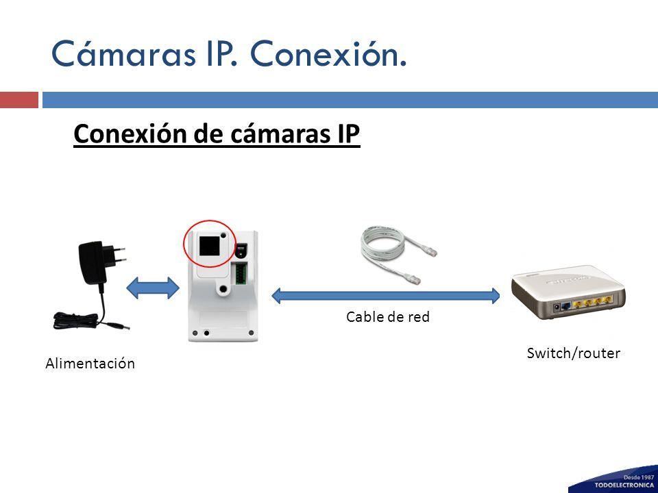 Cámaras IP. Conexión. Conexión de cámaras IP Cable de red