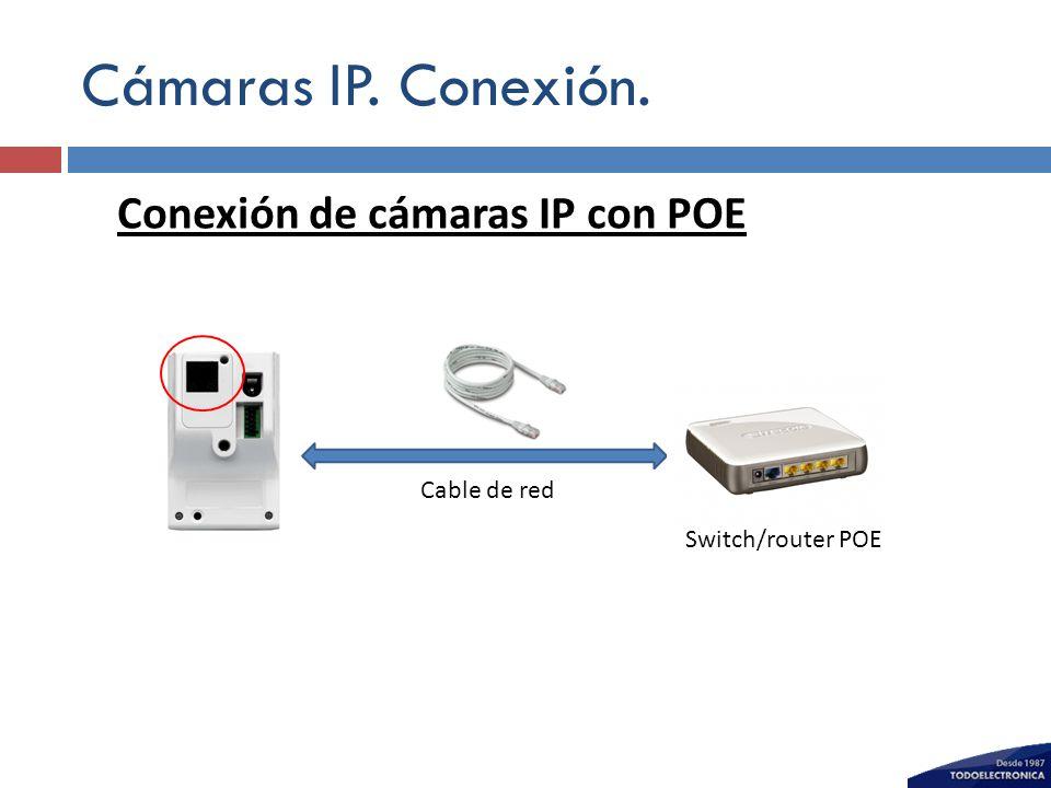 Cámaras IP. Conexión. Conexión de cámaras IP con POE Cable de red