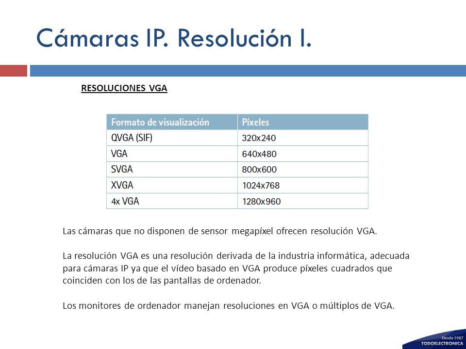 Cámaras IP. Resolución I.