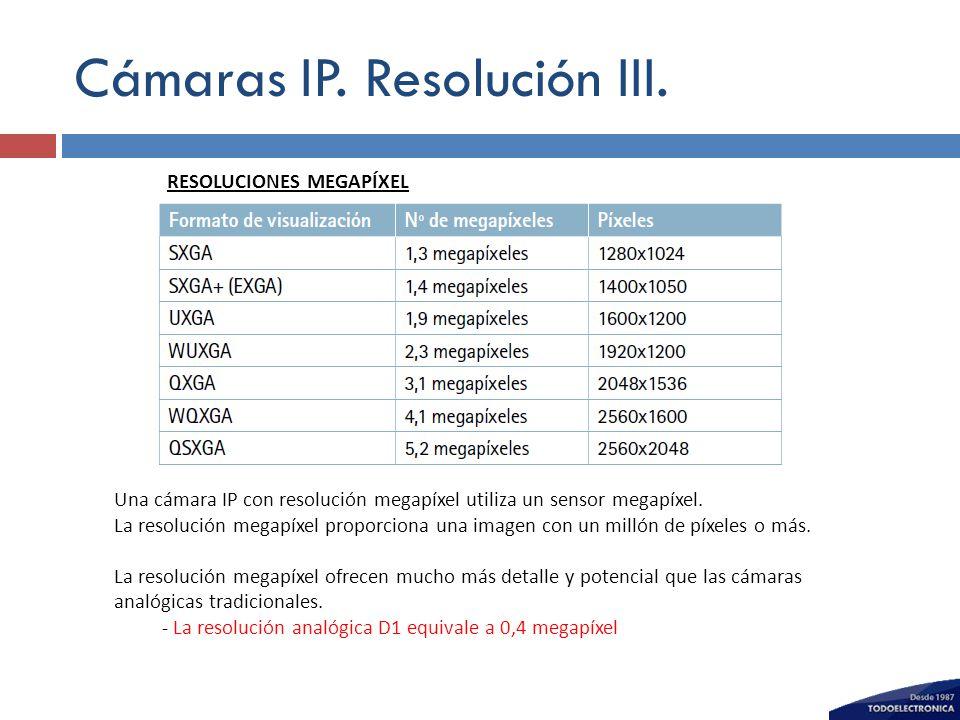 Cámaras IP. Resolución III.