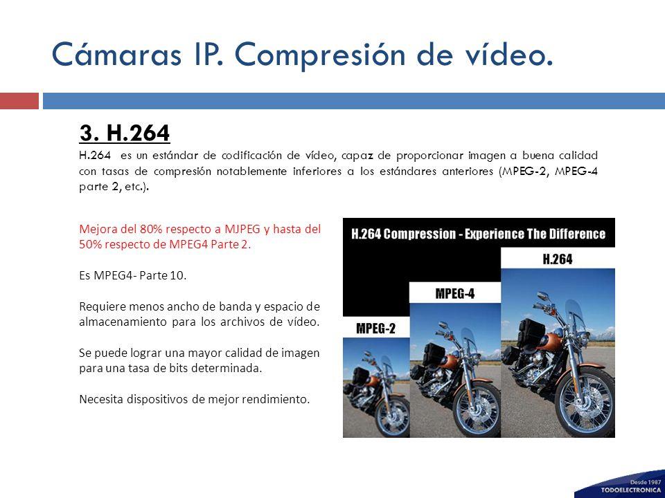Cámaras IP. Compresión de vídeo.