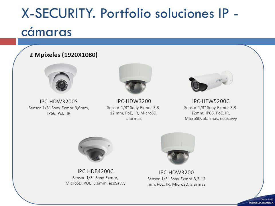 X-SECURITY. Portfolio soluciones IP - cámaras