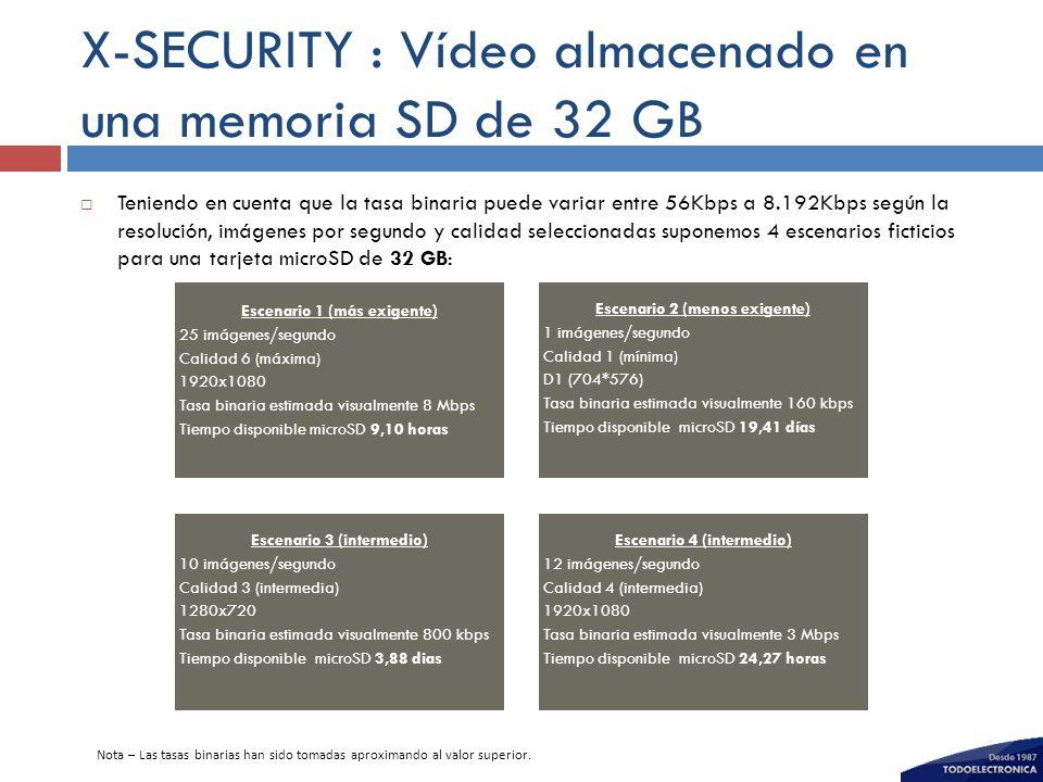 X-SECURITY : Vídeo almacenado en una memoria SD de 32 GB