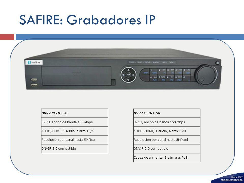 SAFIRE: Grabadores IP NVR7732NI-ST 32CH, ancho de banda 160 Mbps