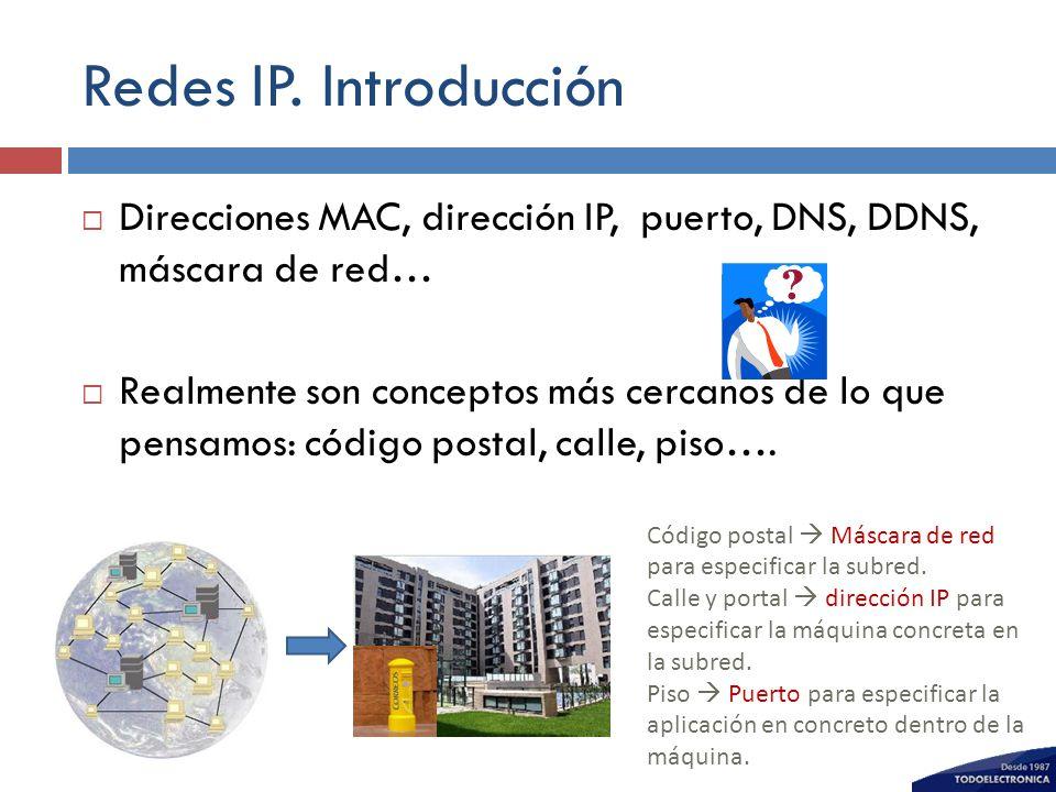 Redes IP. Introducción Direcciones MAC, dirección IP, puerto, DNS, DDNS, máscara de red…