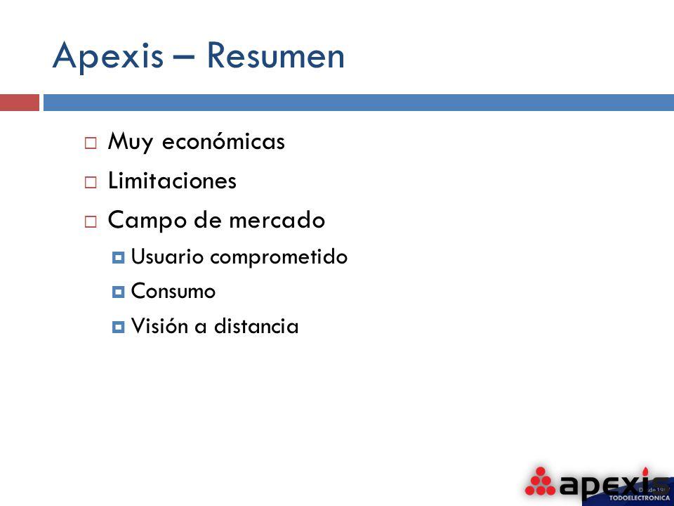 Apexis – Resumen Muy económicas Limitaciones Campo de mercado