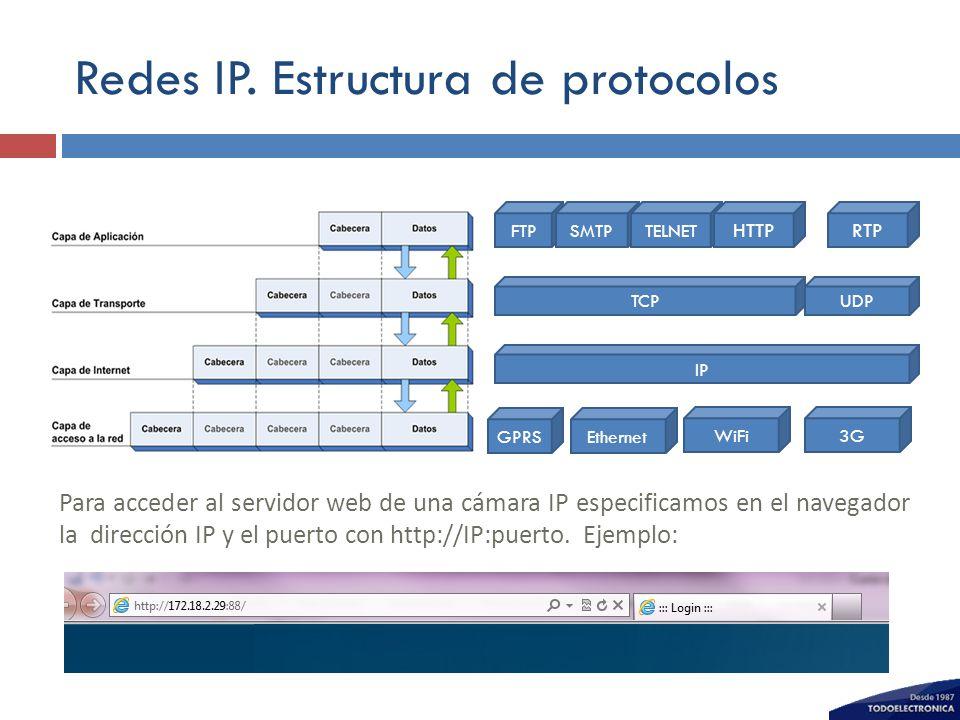 Redes IP. Estructura de protocolos