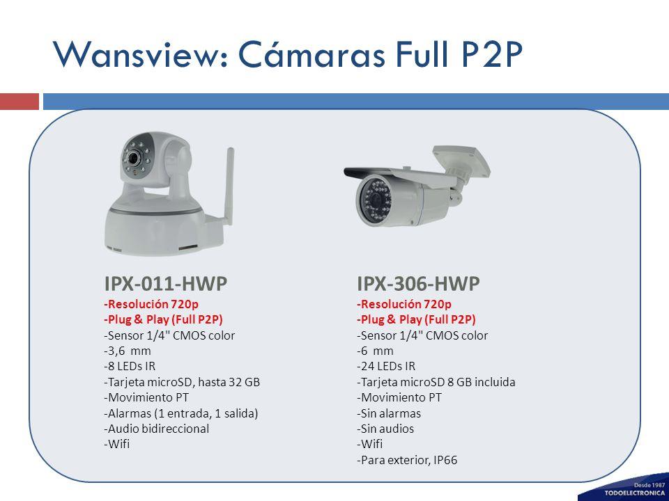 Wansview: Cámaras Full P2P
