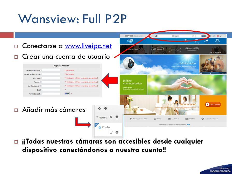 Wansview: Full P2P Conectarse a www.liveipc.net