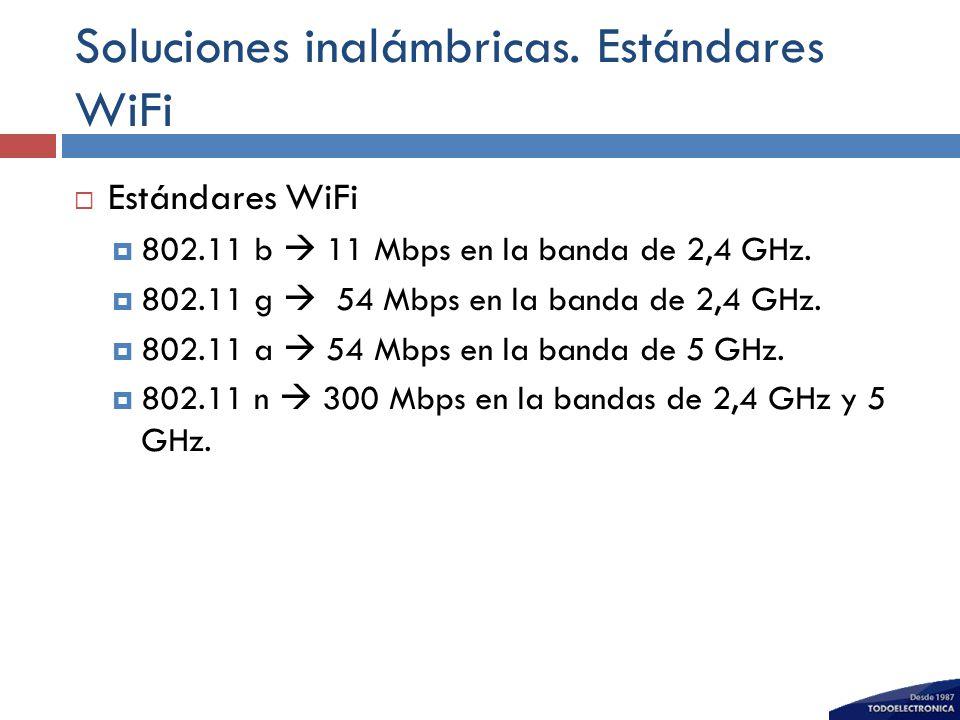 Soluciones inalámbricas. Estándares WiFi
