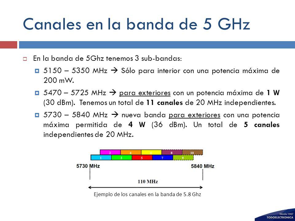 Canales en la banda de 5 GHz