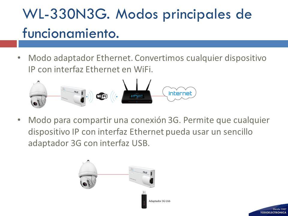 WL-330N3G. Modos principales de funcionamiento.
