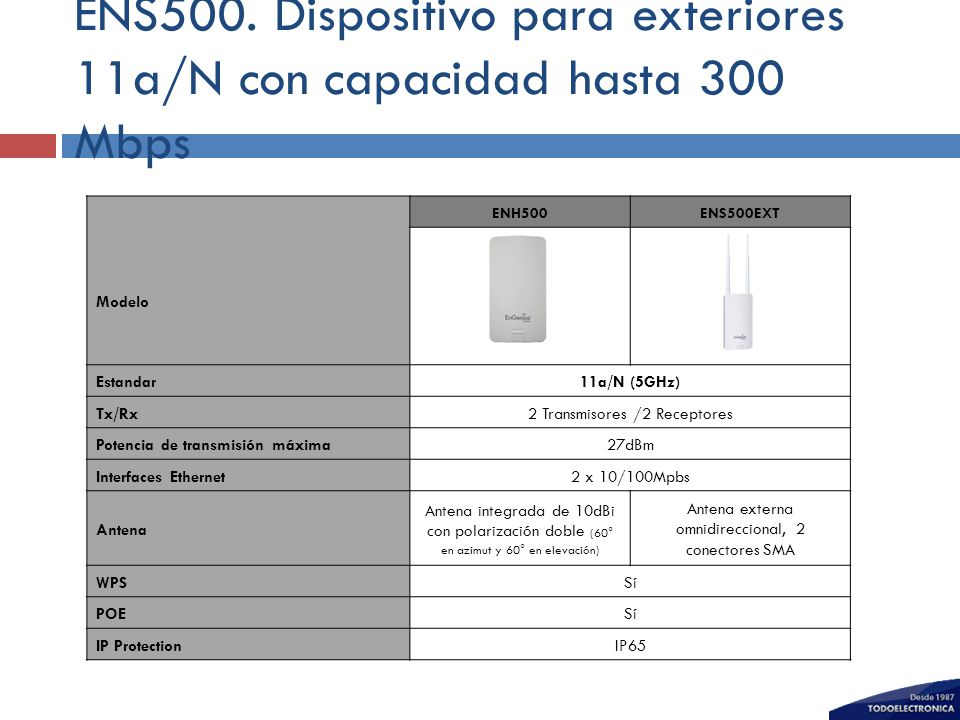 ENS500. Dispositivo para exteriores 11a/N con capacidad hasta 300 Mbps