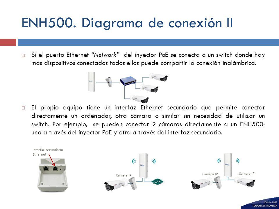 ENH500. Diagrama de conexión II