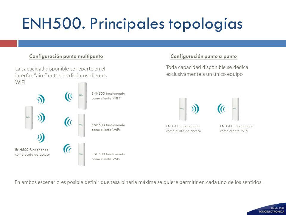 ENH500. Principales topologías