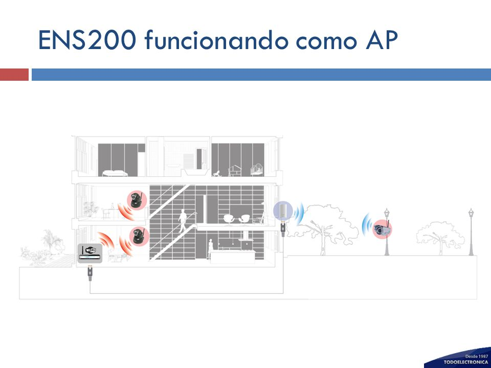ENS200 funcionando como AP