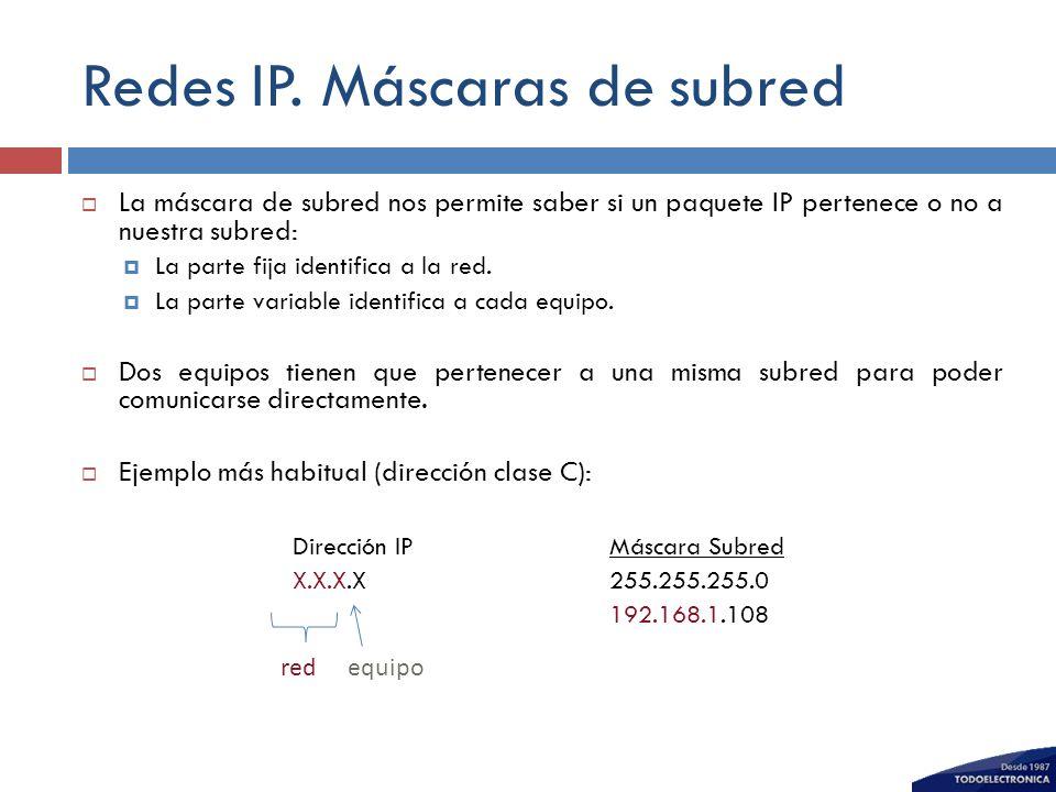 Redes IP. Máscaras de subred