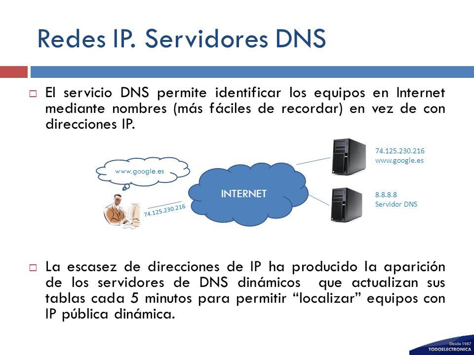 Redes IP. Servidores DNS