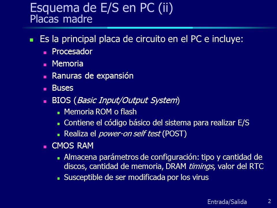 Esquema de E/S en PC (ii) Placas madre