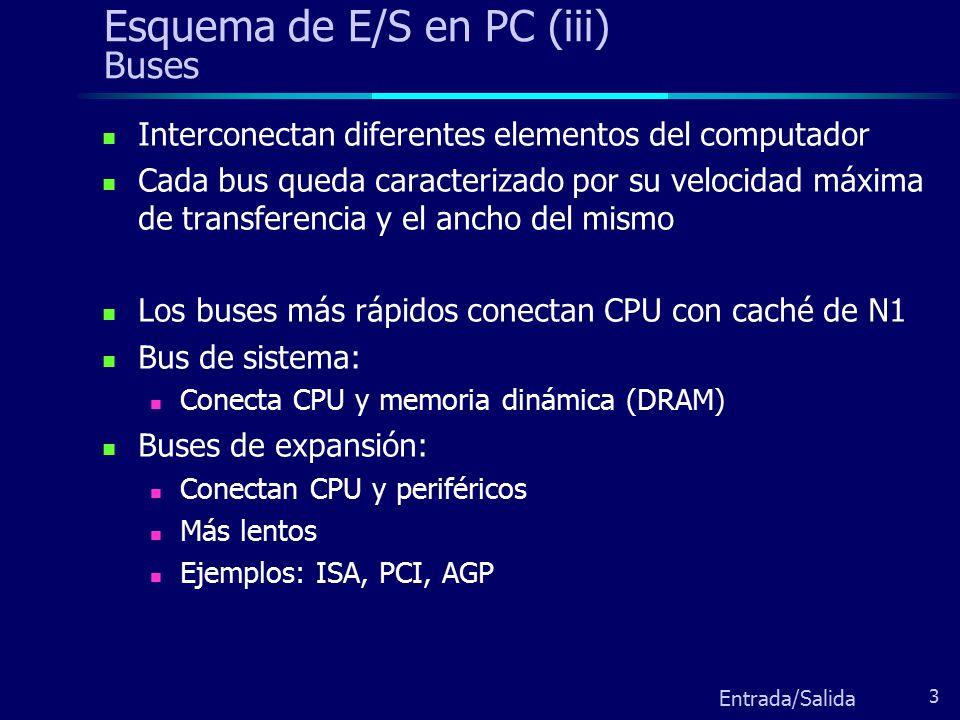 Esquema de E/S en PC (iii) Buses