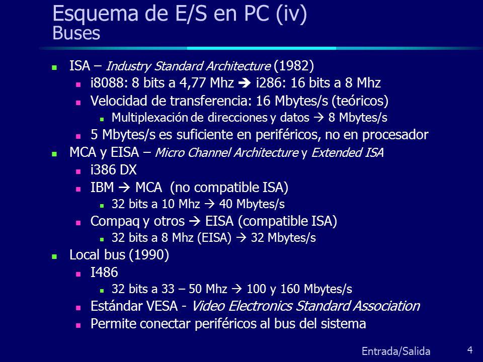 Esquema de E/S en PC (iv) Buses