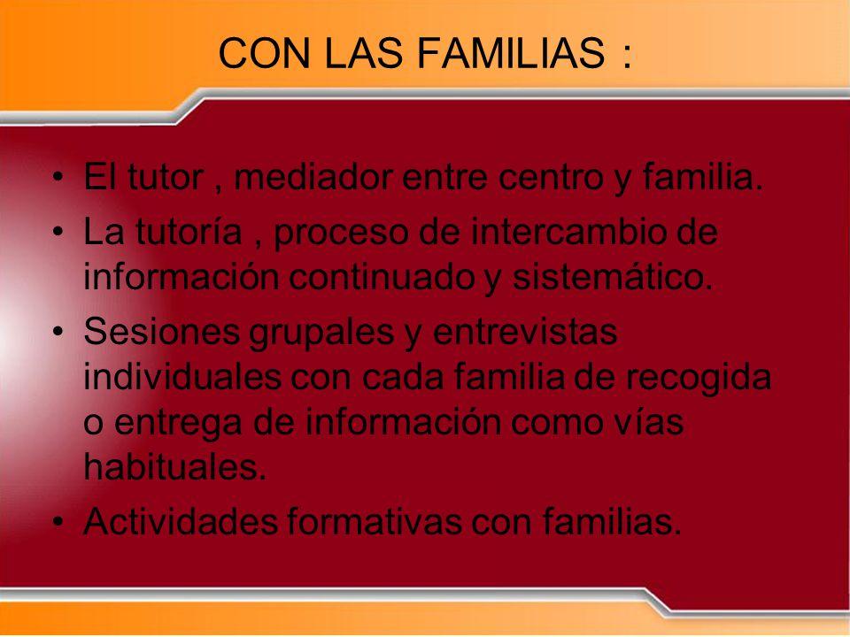 CON LAS FAMILIAS : El tutor , mediador entre centro y familia.