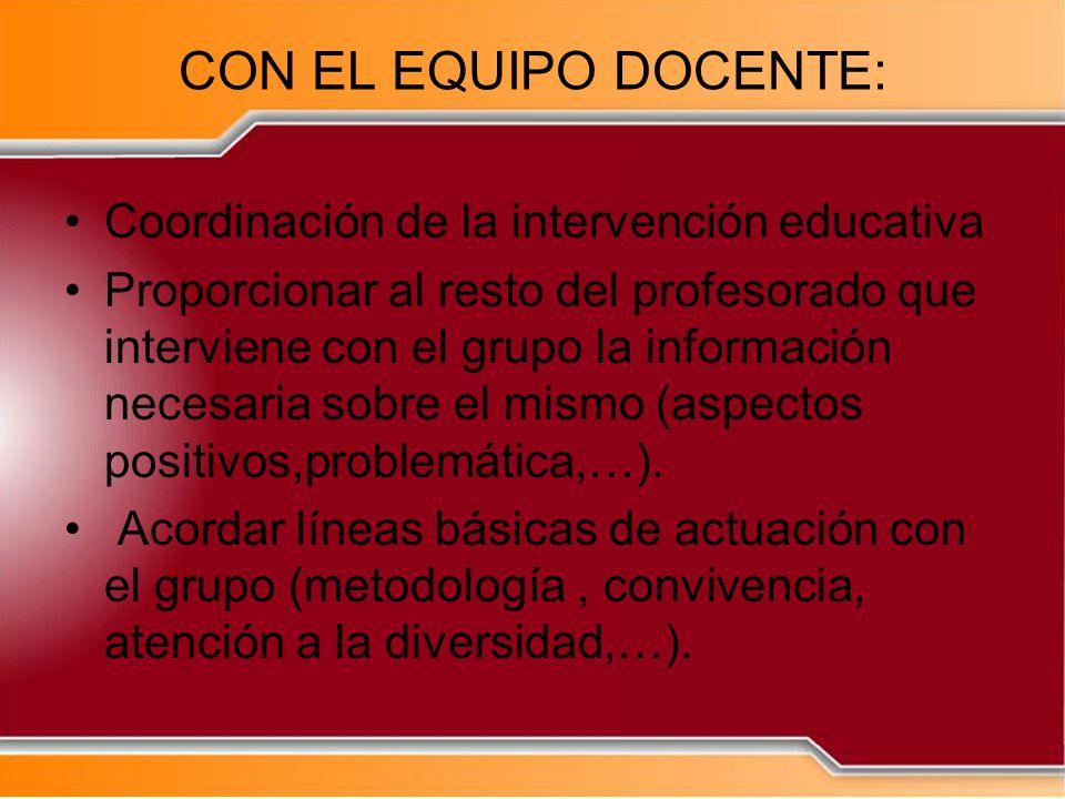 CON EL EQUIPO DOCENTE: Coordinación de la intervención educativa