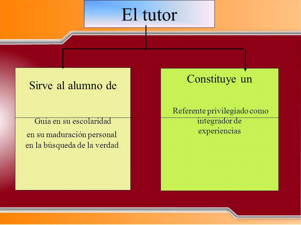 El tutor Constituye un Sirve al alumno de Guía en su escolaridad