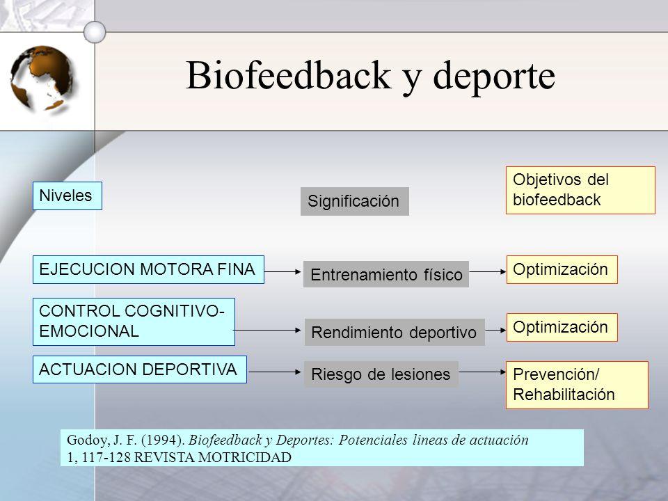 Biofeedback y deporte Prevención/ Rehabilitación Niveles Significación