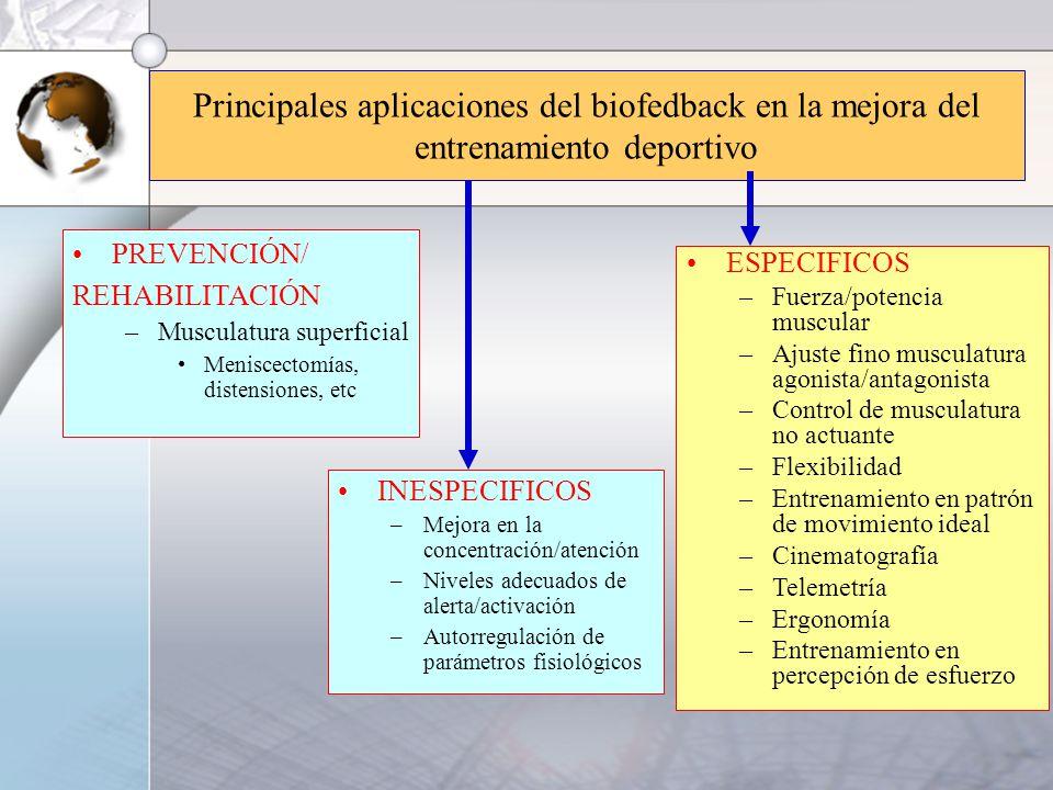 Principales aplicaciones del biofedback en la mejora del entrenamiento deportivo