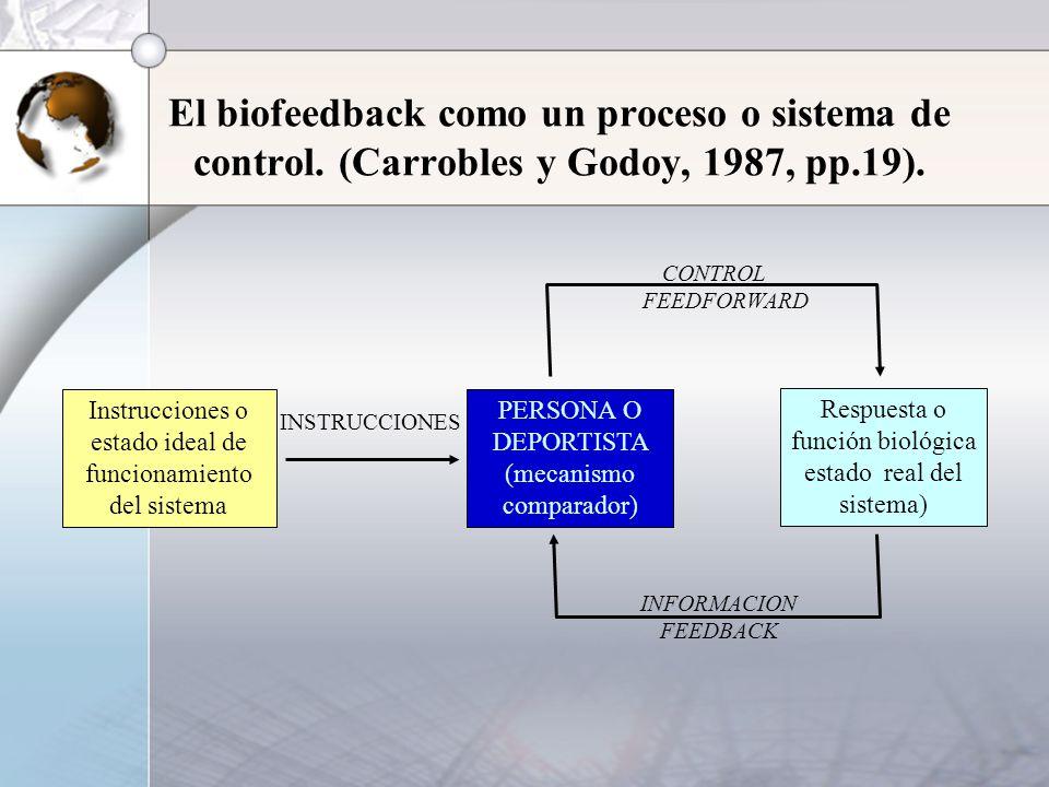 El biofeedback como un proceso o sistema de control