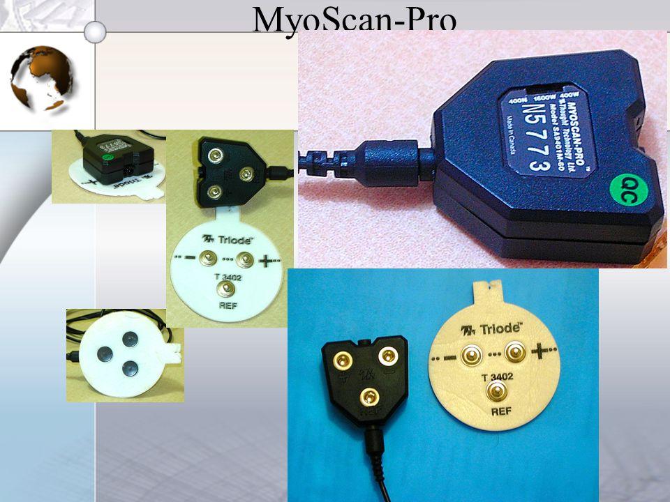 MyoScan-Pro