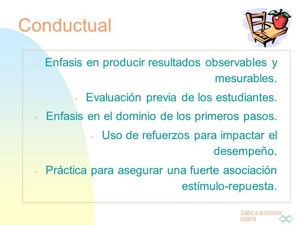 Conductual Enfasis en producir resultados observables y mesurables.