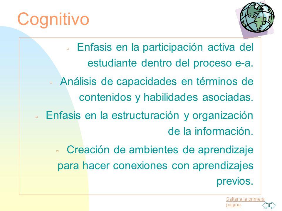 09/04/2017 Cognitivo. Enfasis en la participación activa del estudiante dentro del proceso e-a.