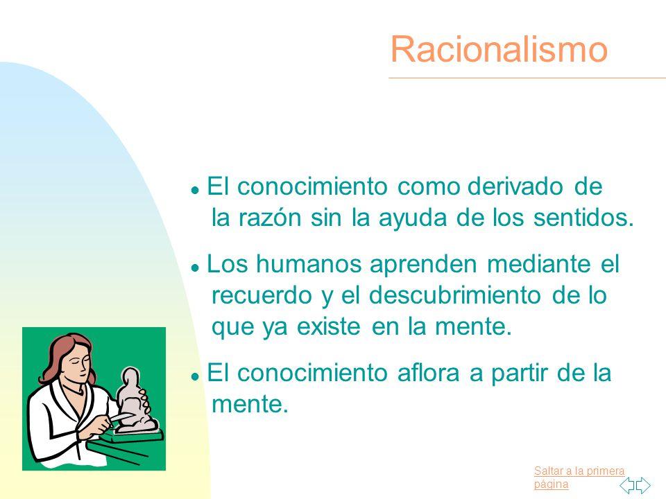 09/04/2017 Racionalismo. El conocimiento como derivado de la razón sin la ayuda de los sentidos.