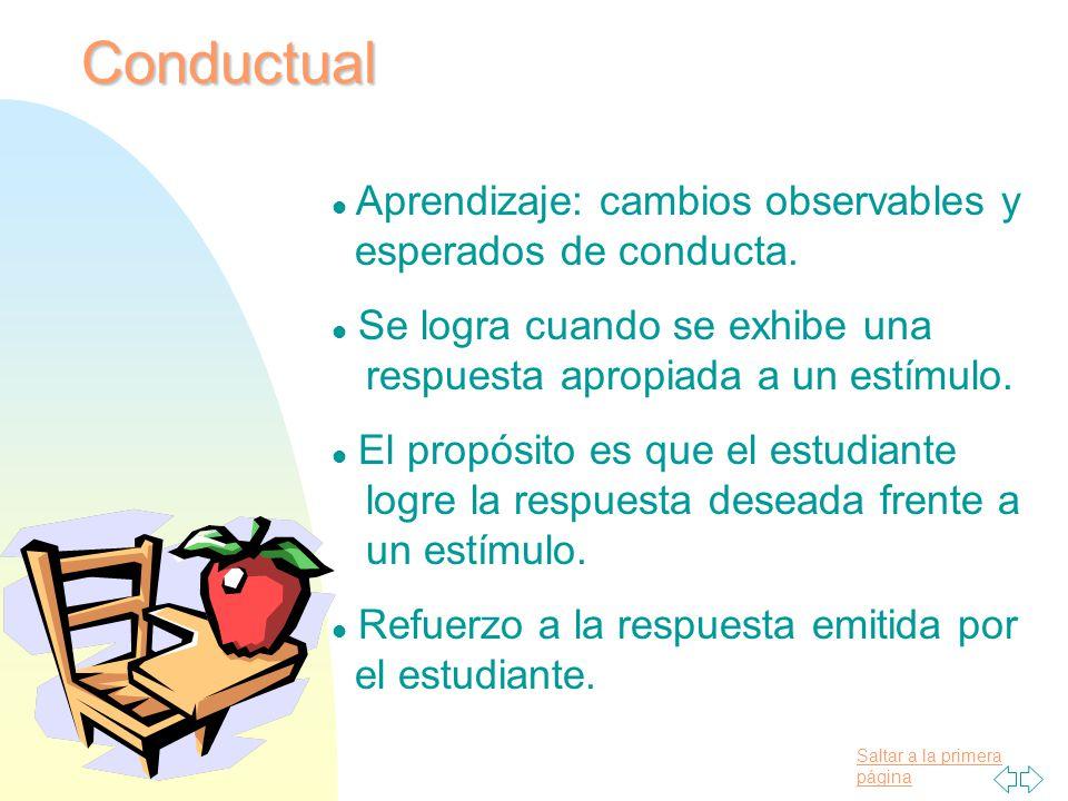 Conductual Aprendizaje: cambios observables y esperados de conducta.